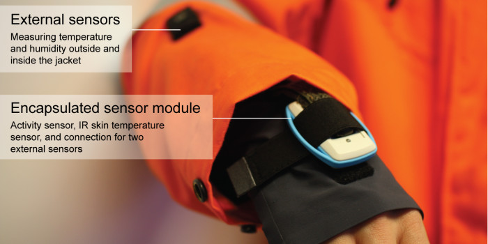This jacket can monitor its wearers under Arctic conditions. Photo: SINTEF